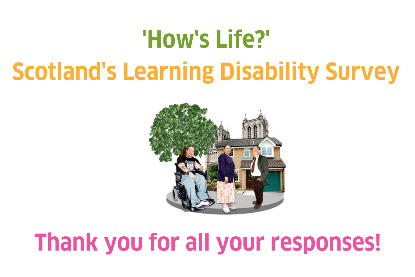 Scotland's Learning Disability Survey. Picture of a town and three different people representing a community.