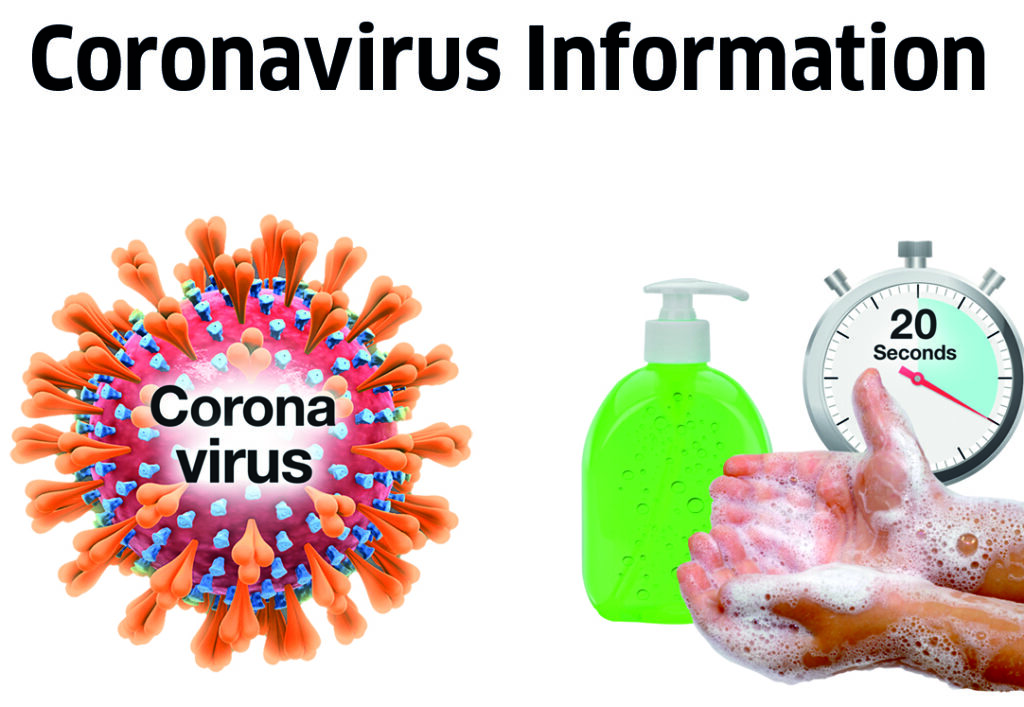 Coronavirus Infographic showing virus diagram and handwashing